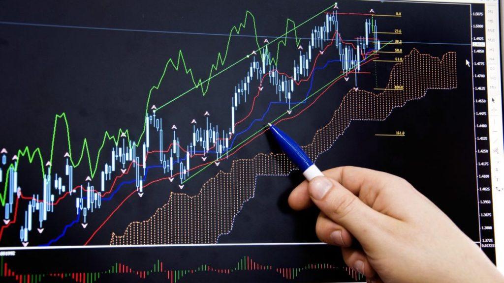 analyse-trading