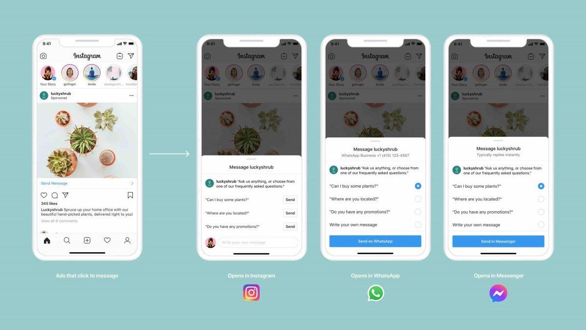 facebook-annonces-multiplateformes
